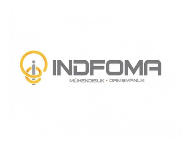 Indfoma